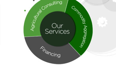 Agricultural consultancy